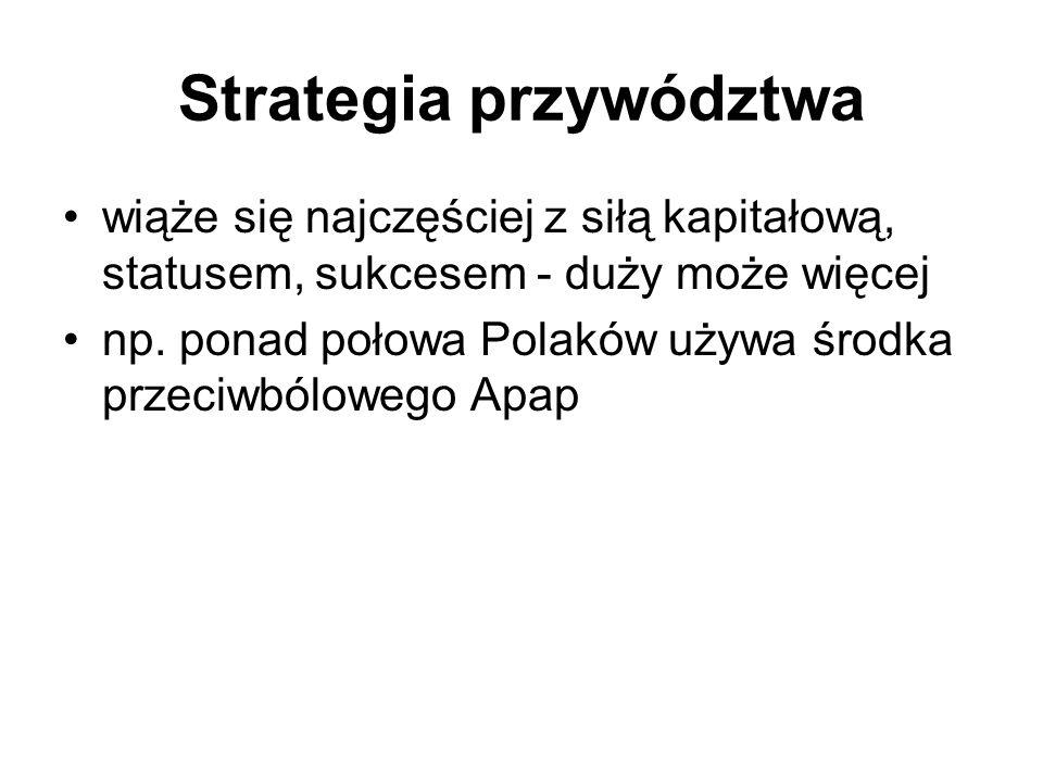 Strategia przywództwa