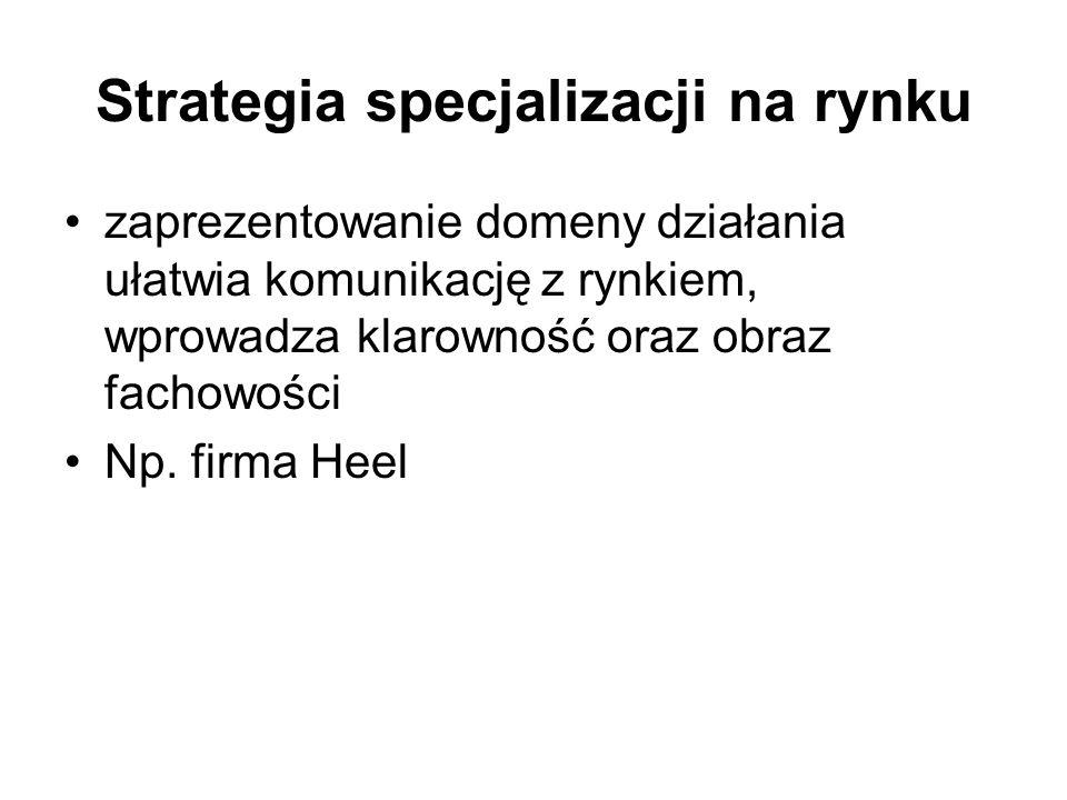 Strategia specjalizacji na rynku