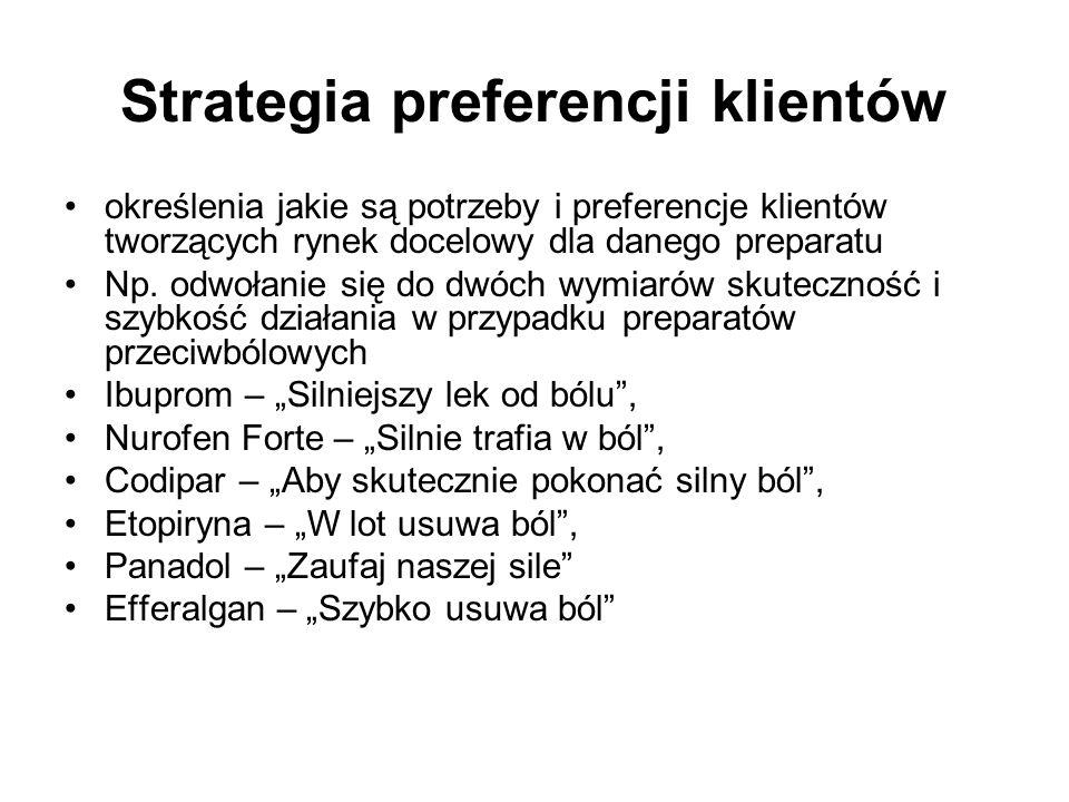Strategia preferencji klientów