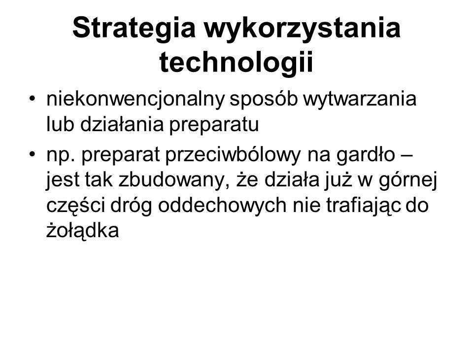 Strategia wykorzystania technologii