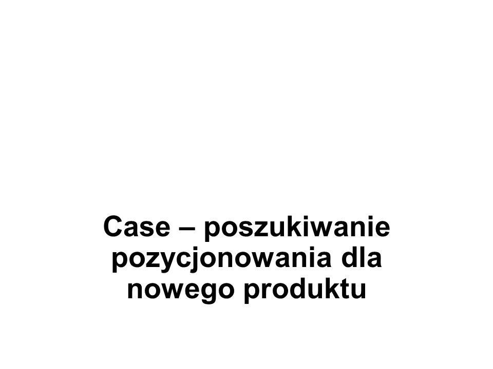 Case – poszukiwanie pozycjonowania dla nowego produktu