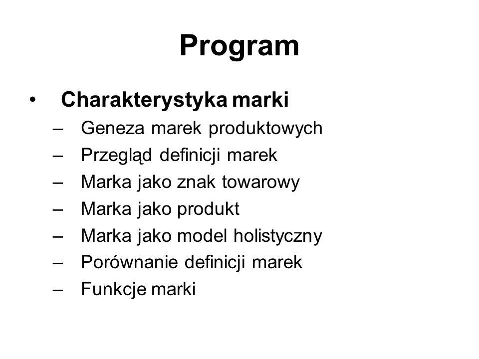 Program Charakterystyka marki Geneza marek produktowych