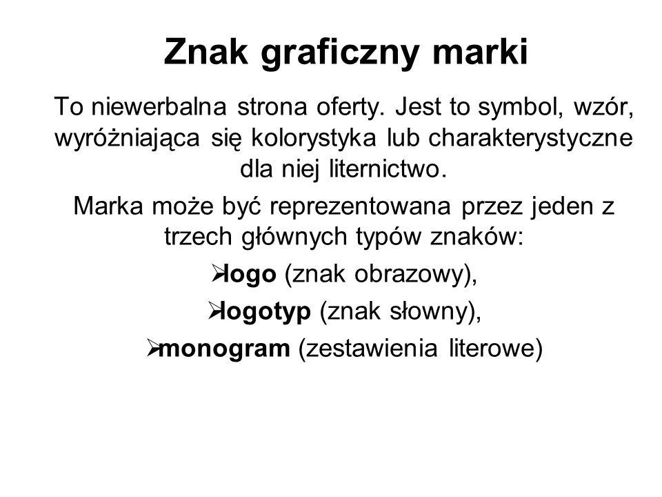 monogram (zestawienia literowe)