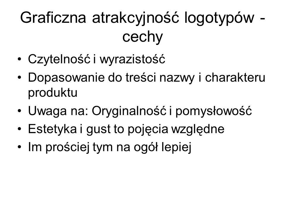 Graficzna atrakcyjność logotypów - cechy