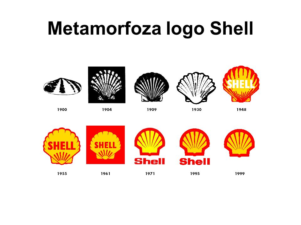 Metamorfoza logo Shell