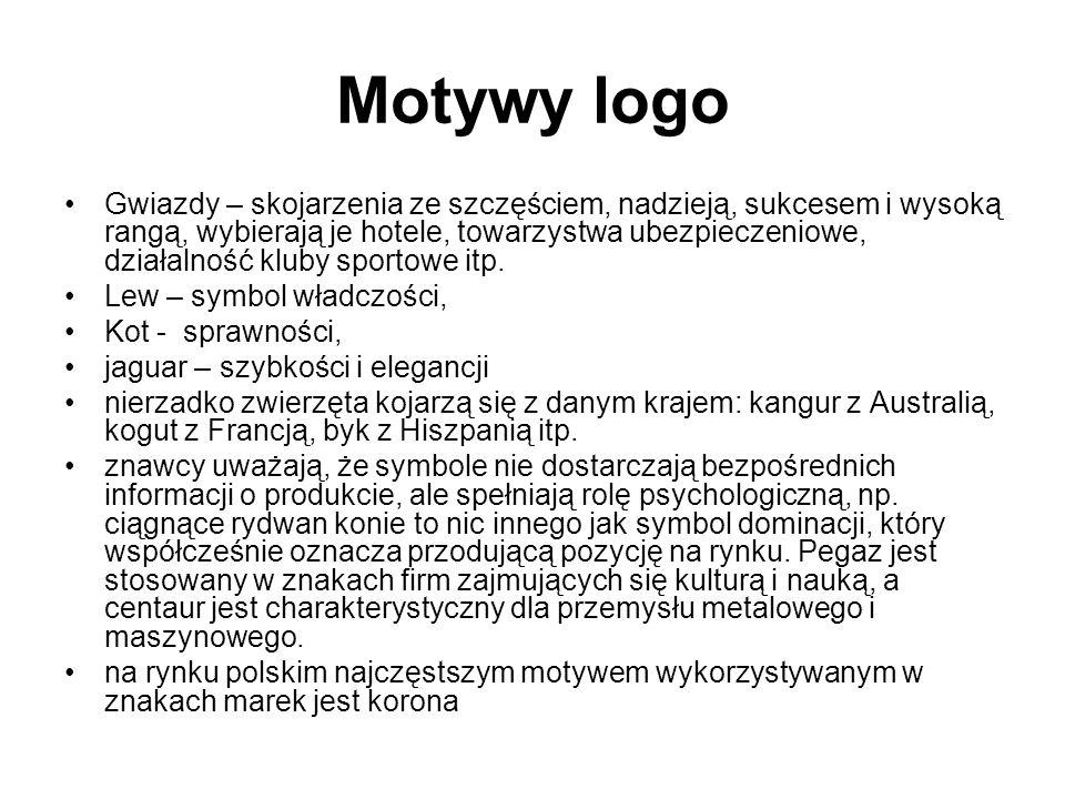 Motywy logo