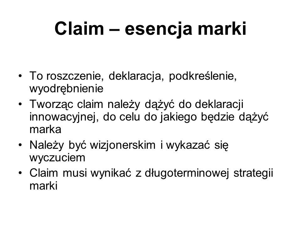 Claim – esencja marki To roszczenie, deklaracja, podkreślenie, wyodrębnienie.