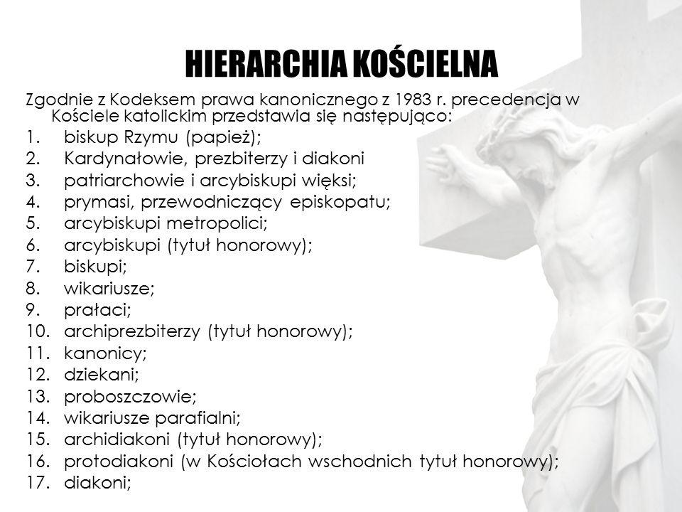 HIERARCHIA KOŚCIELNA biskup Rzymu (papież);