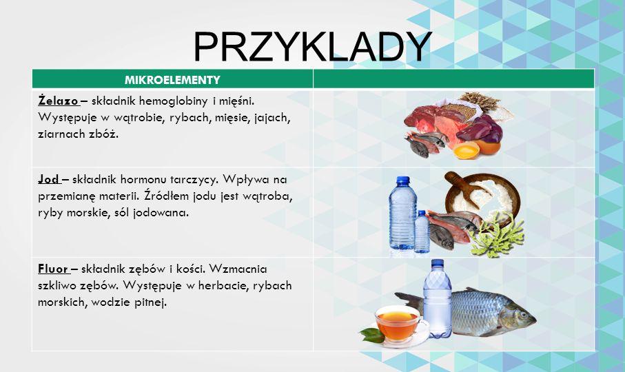 PRZYKLADY MIKROELEMENTY. Żelazo – składnik hemoglobiny i mięśni. Występuje w wątrobie, rybach, mięsie, jajach, ziarnach zbóż.