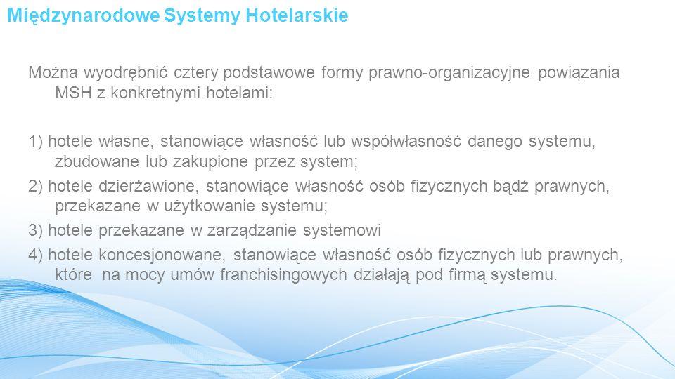 Międzynarodowe Systemy Hotelarskie