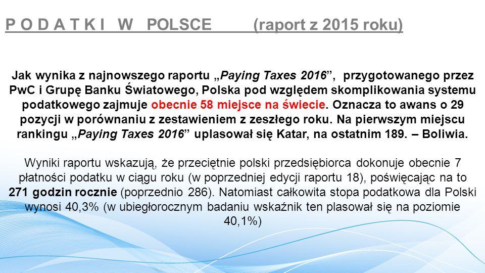 P O D A T K I W POLSCE (raport z 2015 roku)