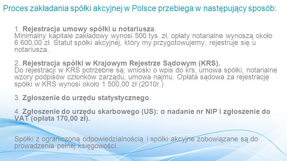 Proces zakładania spółki akcyjnej w Polsce przebiega w następujący sposób: