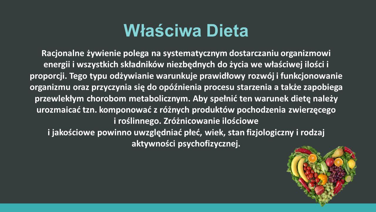 Właściwa Dieta