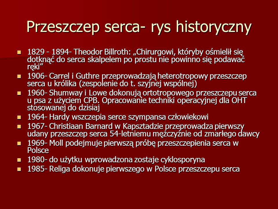 Przeszczep serca- rys historyczny