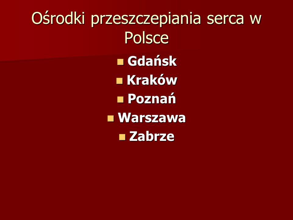 Ośrodki przeszczepiania serca w Polsce