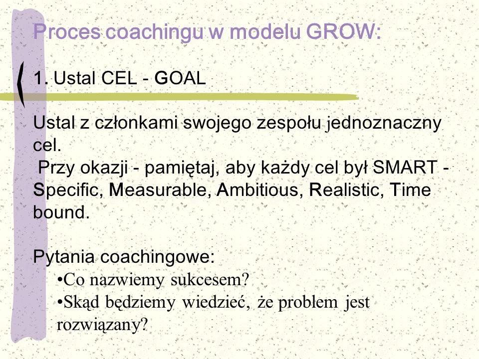 Proces coachingu w modelu GROW: 1. Ustal CEL - GOAL