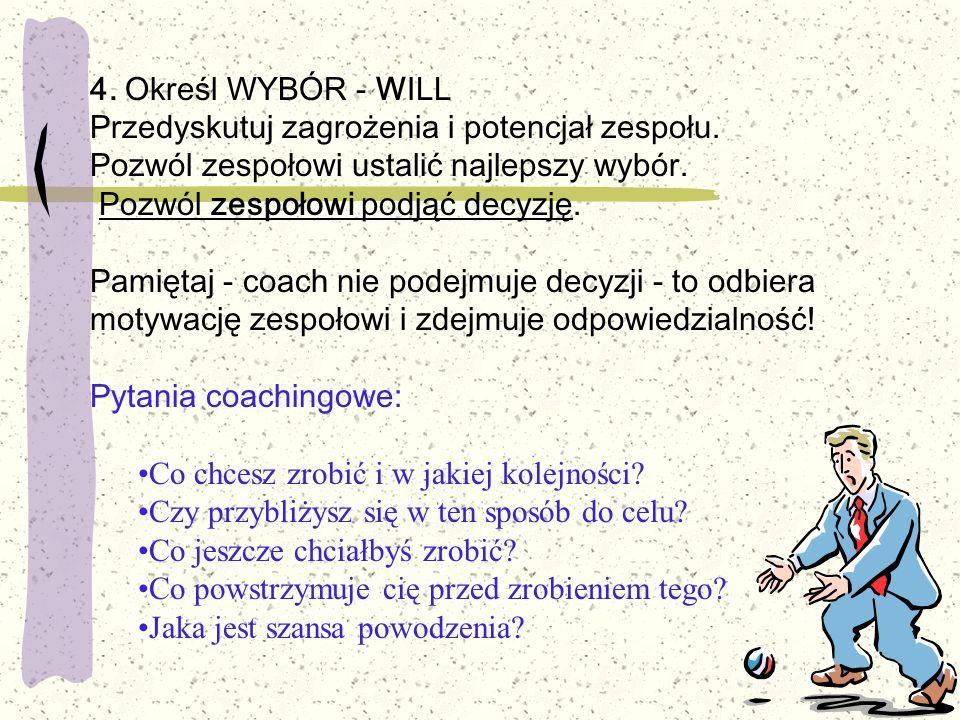 4. Określ WYBÓR - WILL Przedyskutuj zagrożenia i potencjał zespołu.