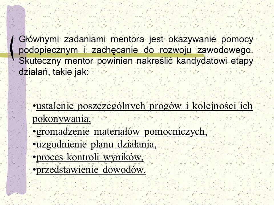 ustalenie poszczególnych progów i kolejności ich pokonywania,