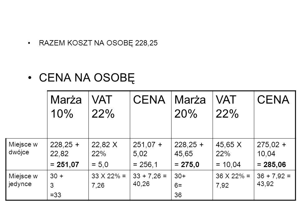 CENA NA OSOBĘ Marża 10% VAT 22% CENA Marża 20%