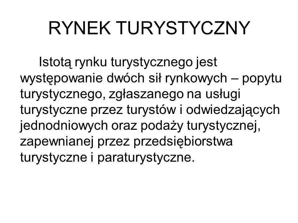RYNEK TURYSTYCZNY