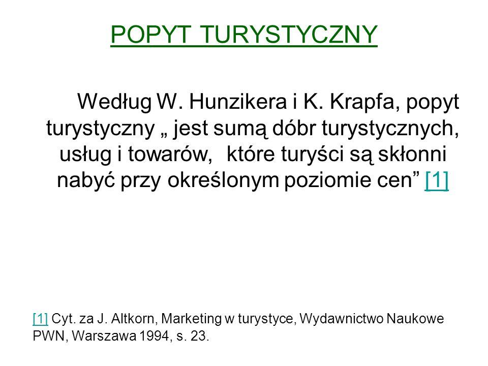 POPYT TURYSTYCZNY