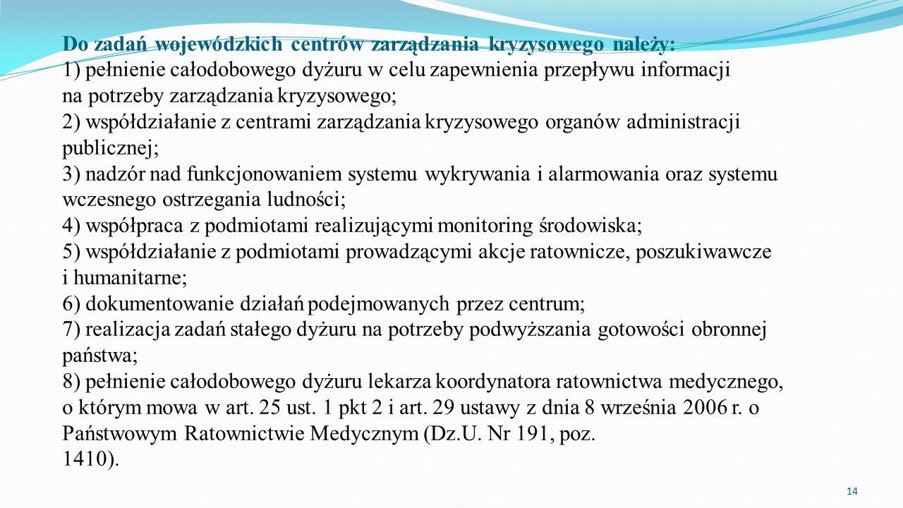 Do zadań wojewódzkich centrów zarządzania kryzysowego należy: 1) pełnienie całodobowego dyżuru w celu zapewnienia przepływu informacji na potrzeby zarządzania kryzysowego; 2) współdziałanie z centrami zarządzania kryzysowego organów administracji publicznej; 3) nadzór nad funkcjonowaniem systemu wykrywania i alarmowania oraz systemu wczesnego ostrzegania ludności; 4) współpraca z podmiotami realizującymi monitoring środowiska; 5) współdziałanie z podmiotami prowadzącymi akcje ratownicze, poszukiwawcze i humanitarne; 6) dokumentowanie działań podejmowanych przez centrum; 7) realizacja zadań stałego dyżuru na potrzeby podwyższania gotowości obronnej państwa; 8) pełnienie całodobowego dyżuru lekarza koordynatora ratownictwa medycznego, o którym mowa w art.