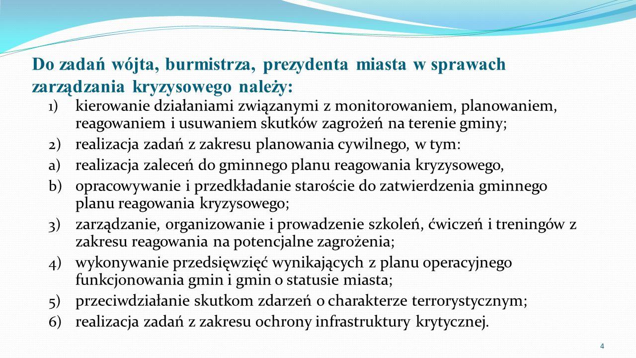 Do zadań wójta, burmistrza, prezydenta miasta w sprawach zarządzania kryzysowego należy: