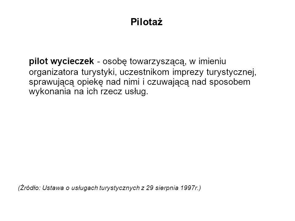 Pilotaż