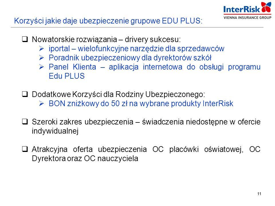 Korzyści jakie daje ubezpieczenie grupowe EDU PLUS: