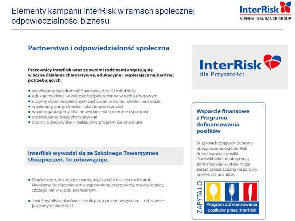 Elementy kampanii InterRisk w ramach społecznej