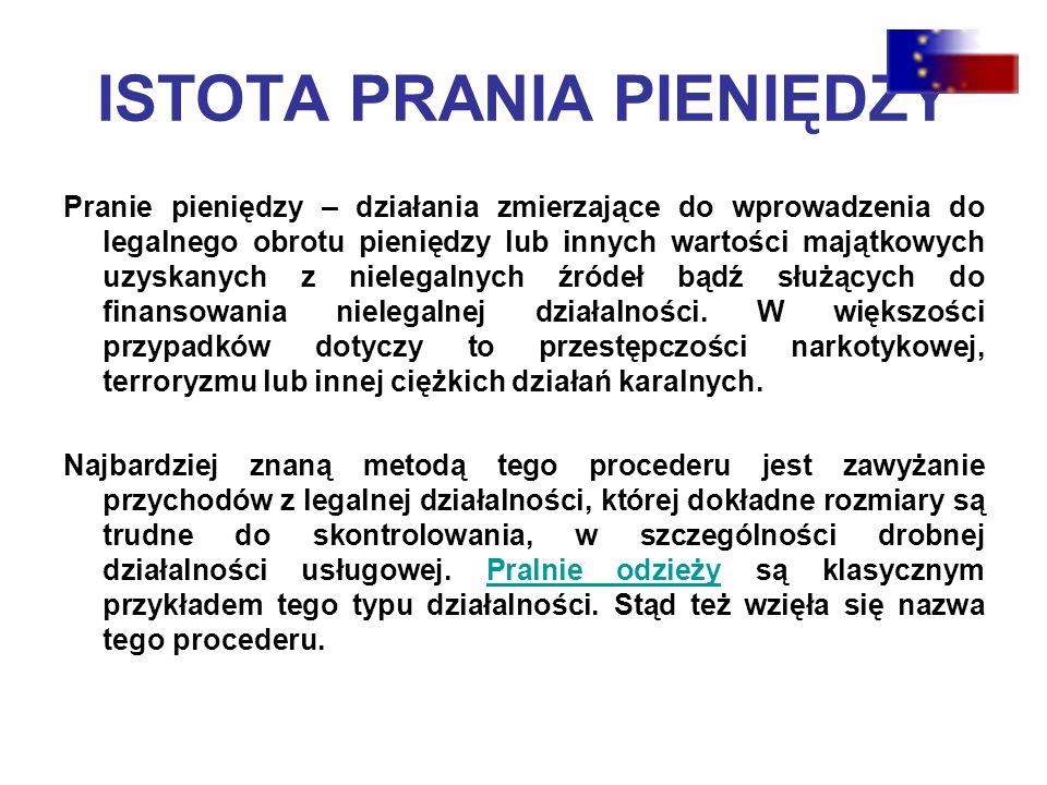 ISTOTA PRANIA PIENIĘDZY