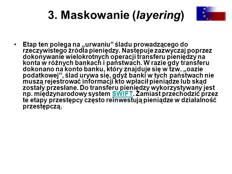 3. Maskowanie (layering)
