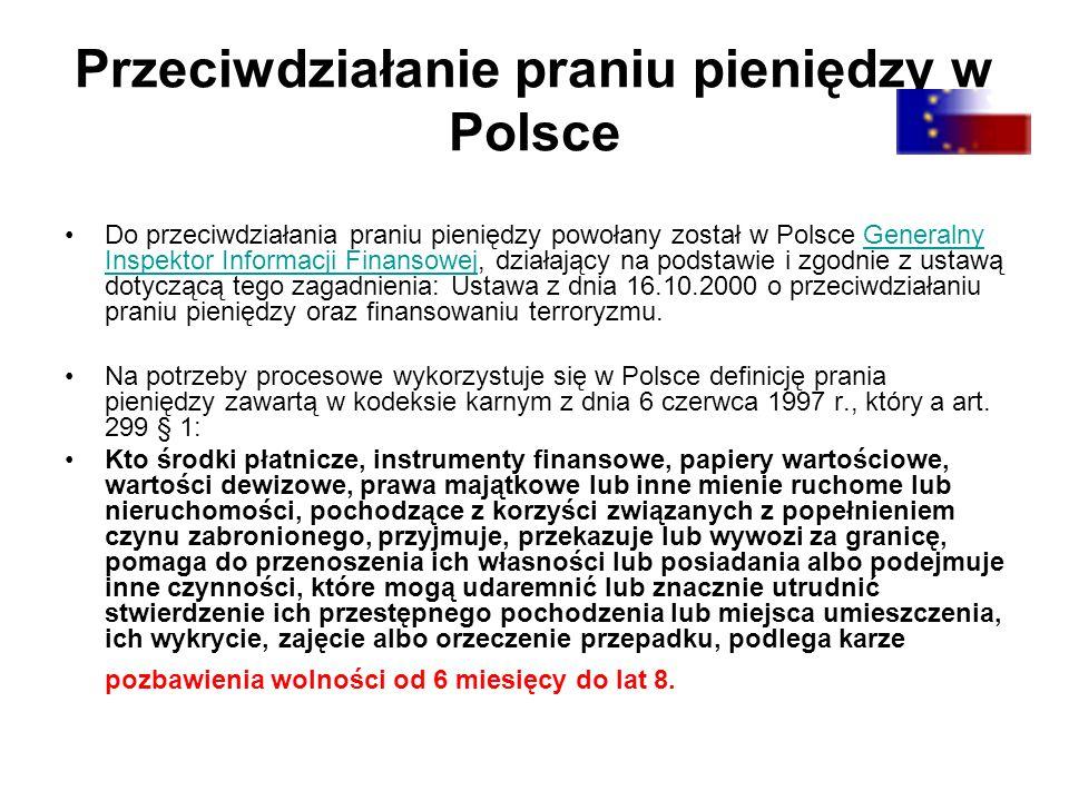 Przeciwdziałanie praniu pieniędzy w Polsce