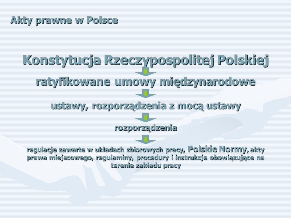 Akty prawne w Polsce