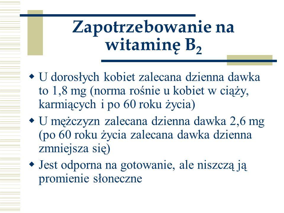 Zapotrzebowanie na witaminę B2
