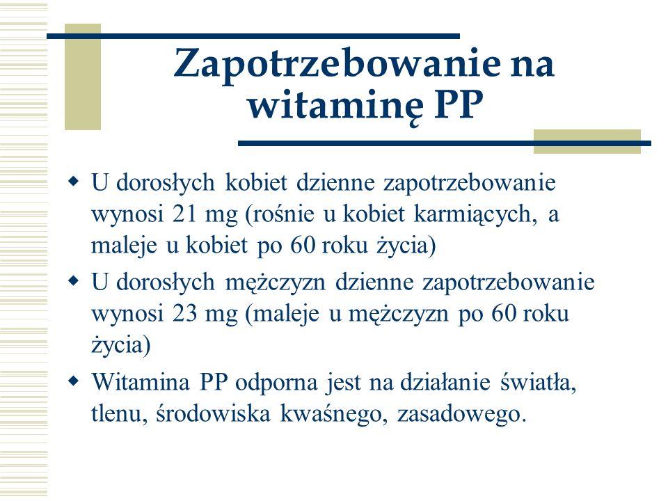 Zapotrzebowanie na witaminę PP