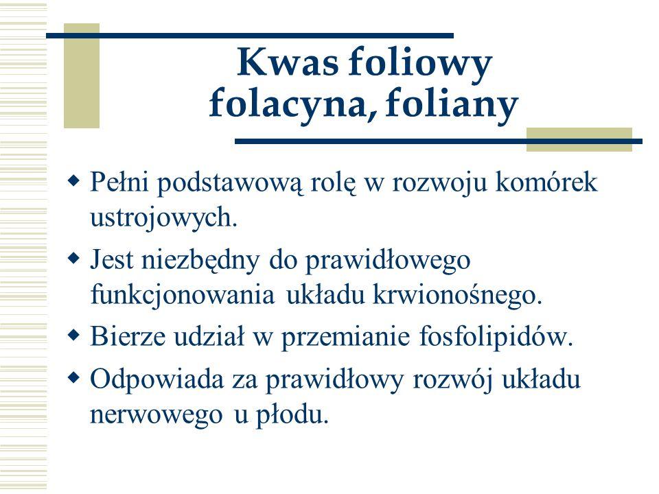 Kwas foliowy folacyna, foliany