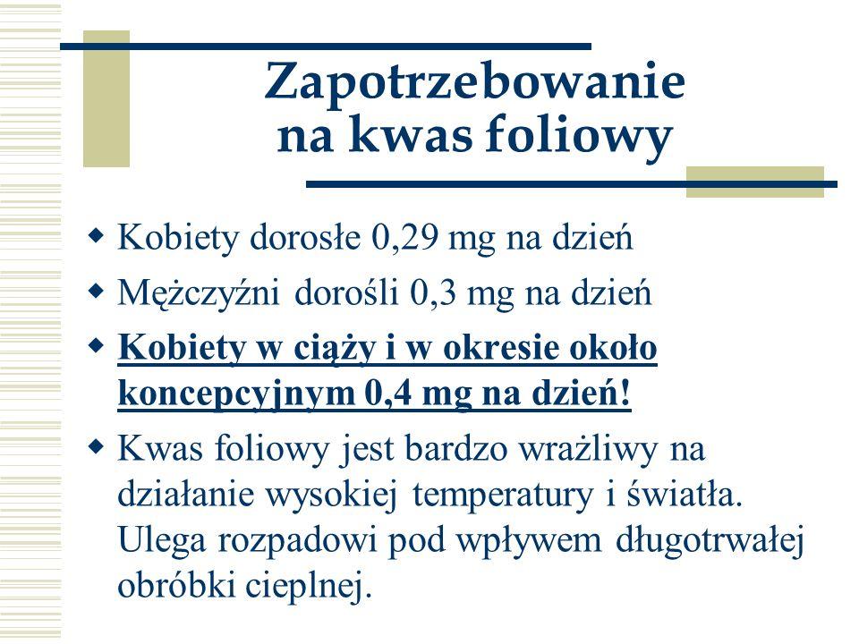 Zapotrzebowanie na kwas foliowy