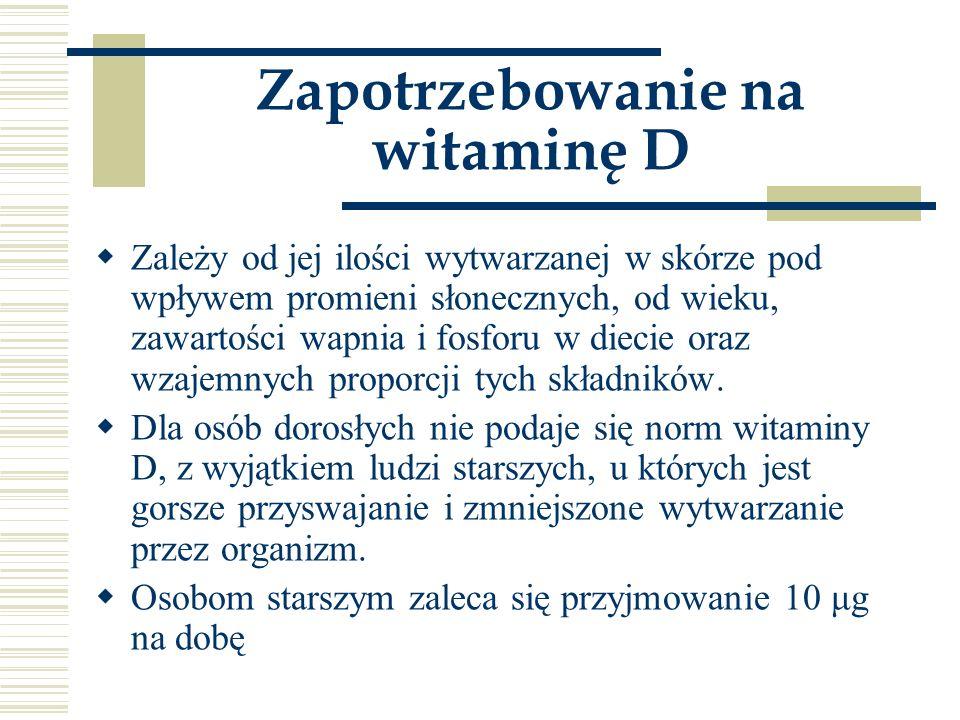 Zapotrzebowanie na witaminę D