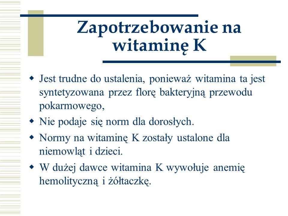 Zapotrzebowanie na witaminę K