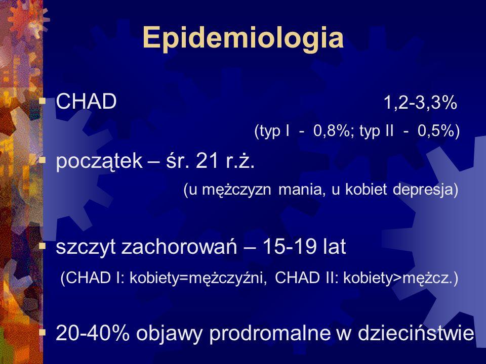 Epidemiologia CHAD 1,2-3,3% początek – śr. 21 r.ż.