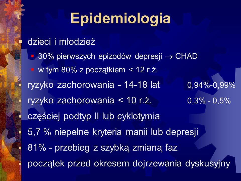 Epidemiologia dzieci i młodzież