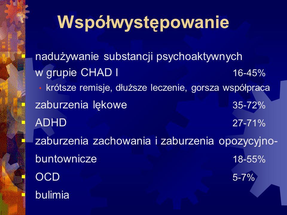 Współwystępowanie nadużywanie substancji psychoaktywnych