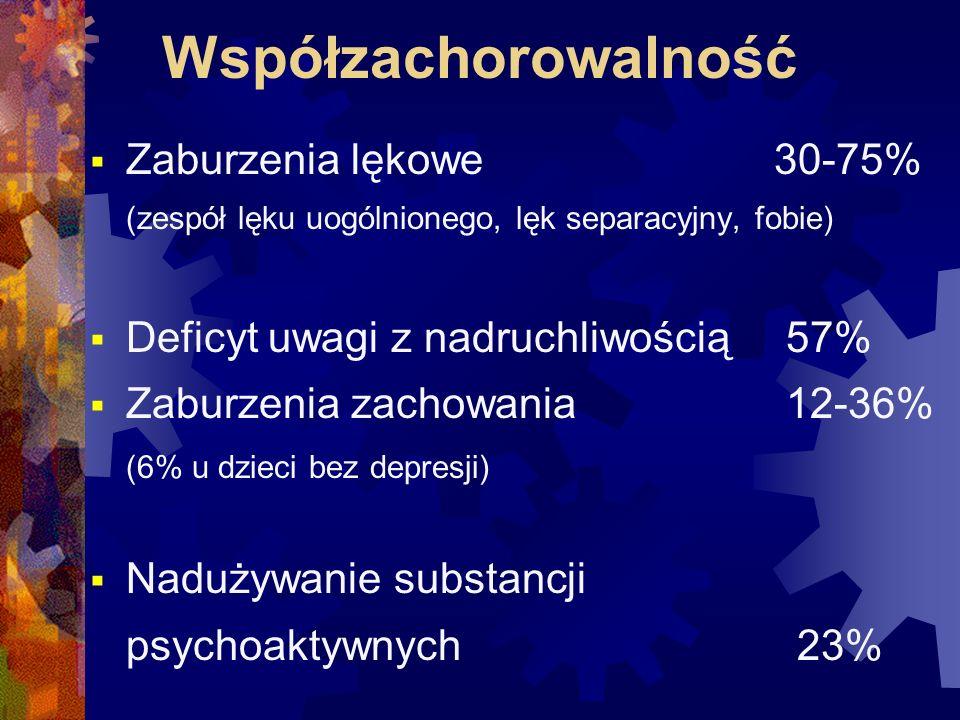Współzachorowalność Zaburzenia lękowe 30-75%
