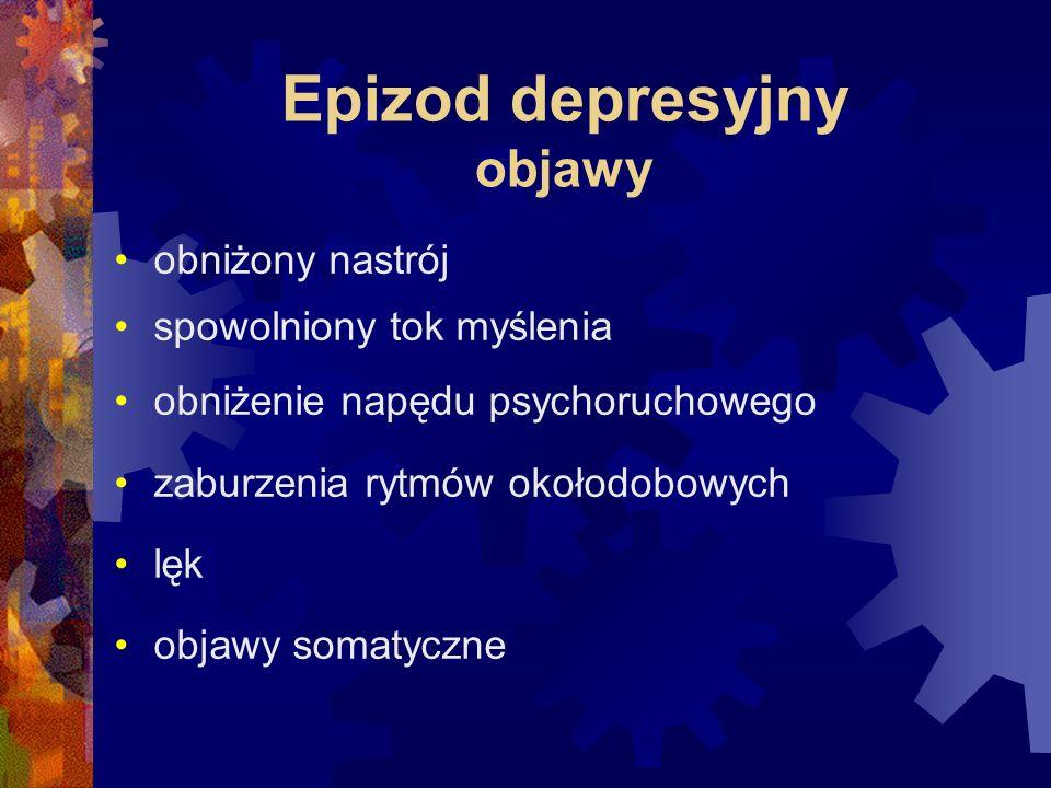 Epizod depresyjny objawy