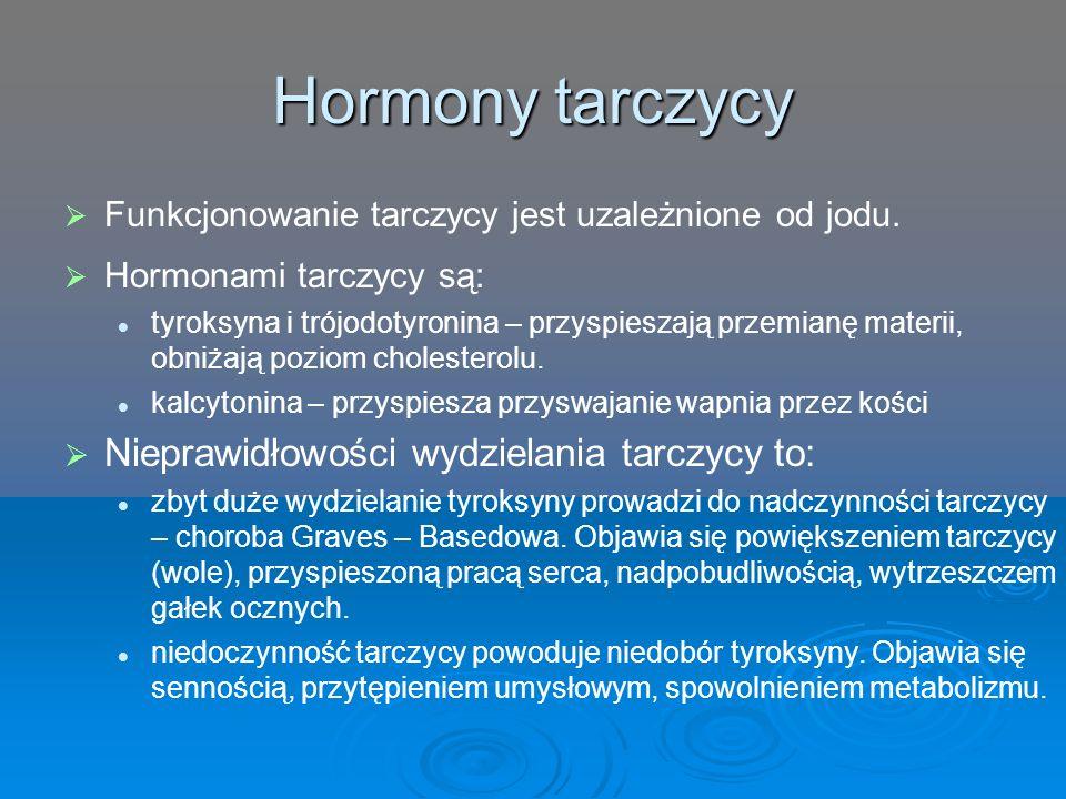 Hormony tarczycy Nieprawidłowości wydzielania tarczycy to: