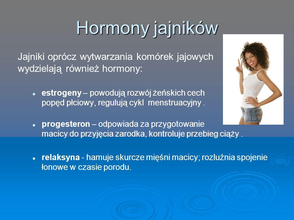 Hormony jajników Jajniki oprócz wytwarzania komórek jajowych wydzielają również hormony: