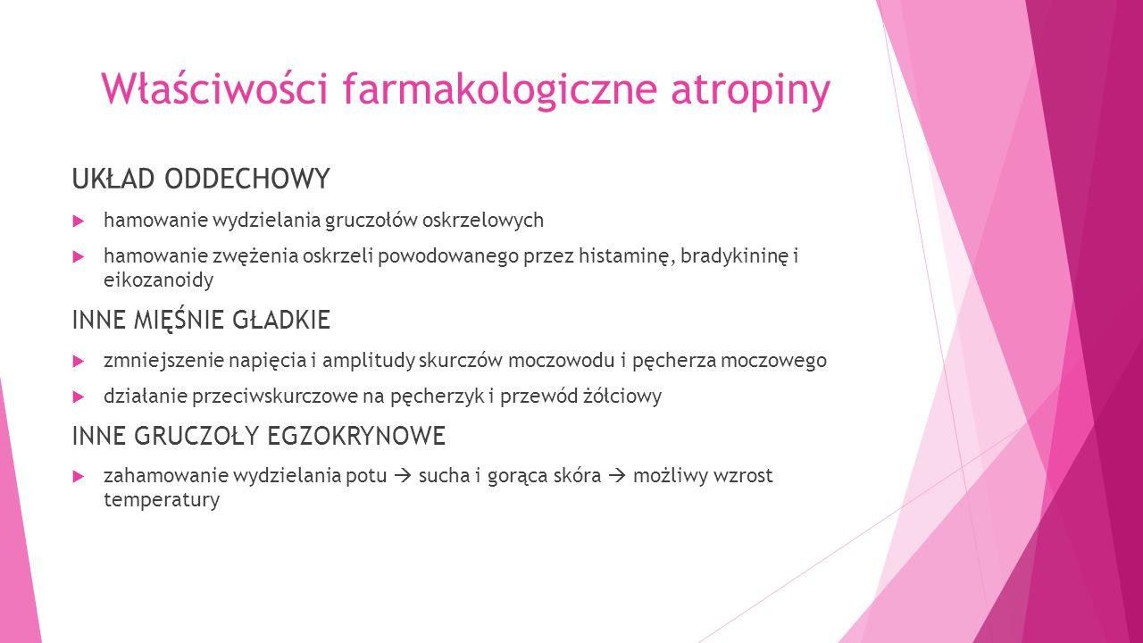 Właściwości farmakologiczne atropiny