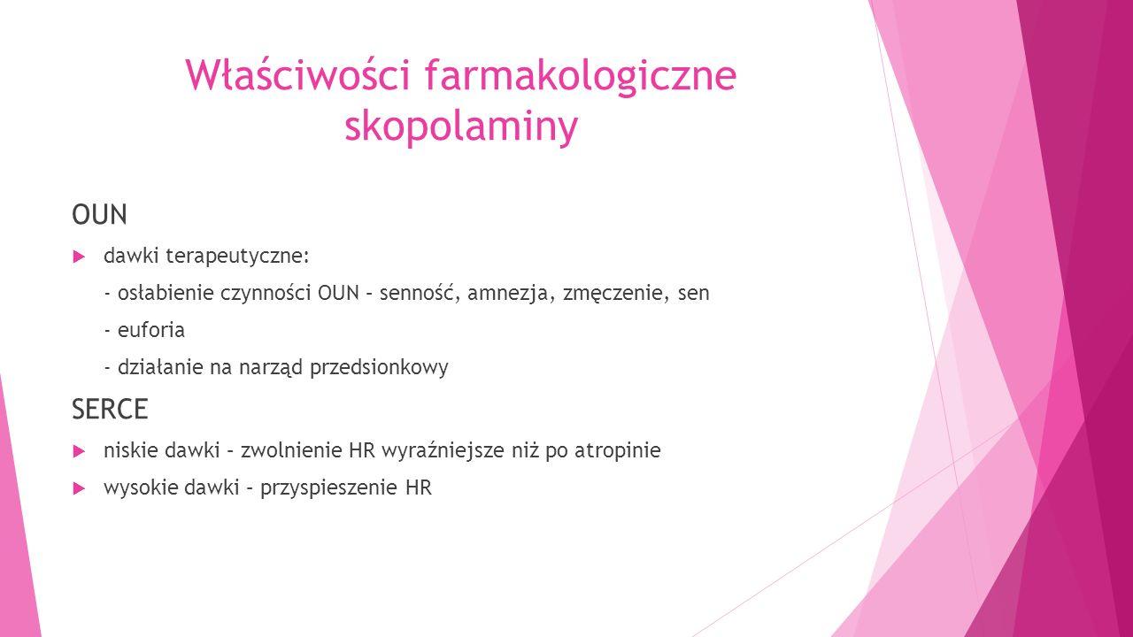 Właściwości farmakologiczne skopolaminy