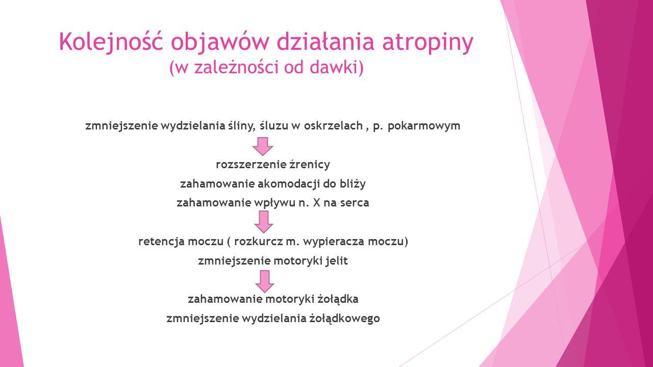 Kolejność objawów działania atropiny (w zależności od dawki)